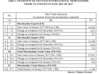 preliminary assessment of vietnam international merchandise trade performance in the first month of 2017