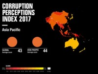 vietnams corruption perceptions index improves