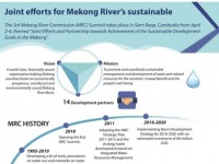 infographics joint efforts for mekong rivers sustainable development