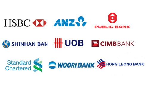 how are foreign banks performing in vietnam 7127