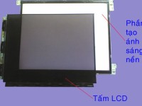 strictly control dossier of lcd panel item